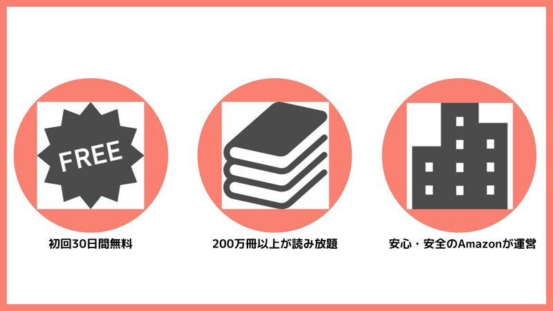 Kindle Unlimitedの概要
