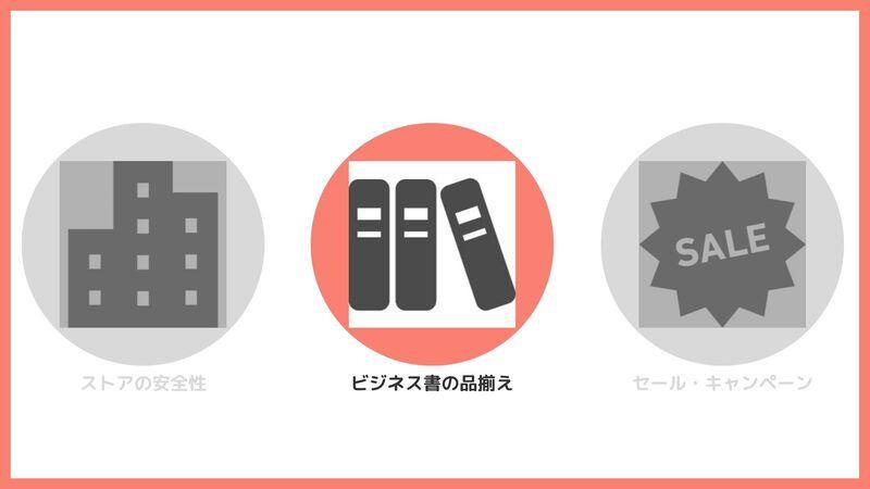 ②ビジネス書の品揃えを確認