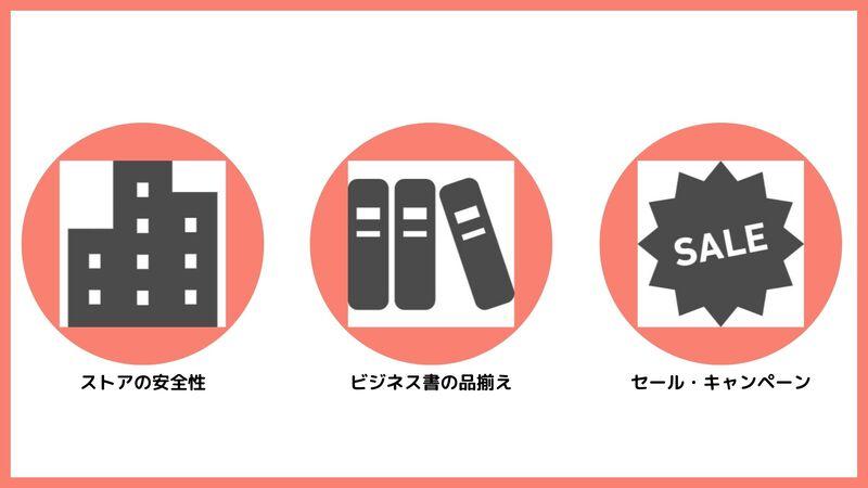 ビジネス書が読めるおすすめの電子書籍ストアの選び方