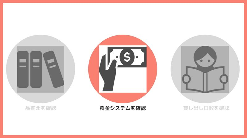 ②料金システムを確認する