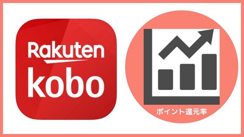 楽天Koboのポイント還元率