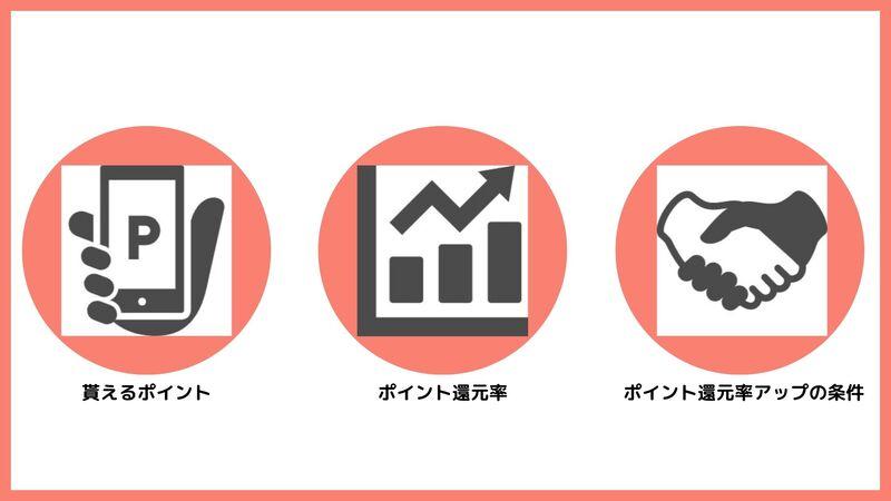 ポイント還元率を意識した電子書籍ストア選びの3つのコツ