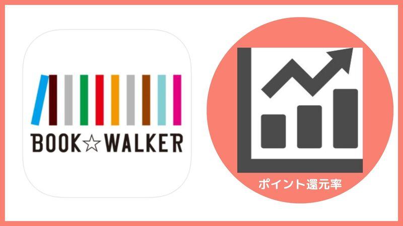 BOOK☆WALKERのポイント還元率